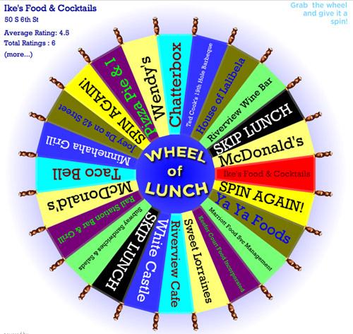 Wheel of Food