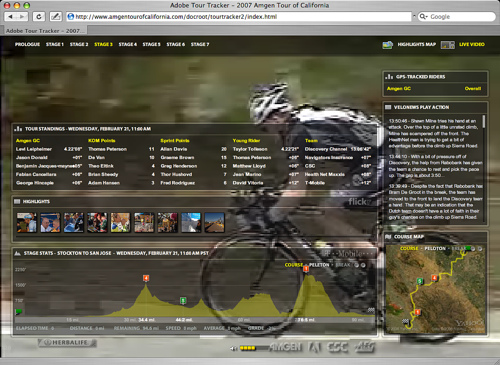 Bike Racing Overlay