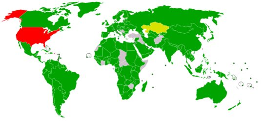 Kyoto Protocol by Country