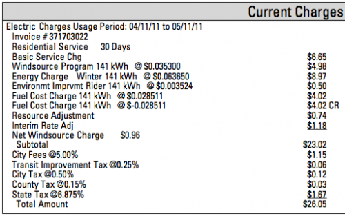 Xcel Energy Windsource Cost vs Dirty Energy Charges