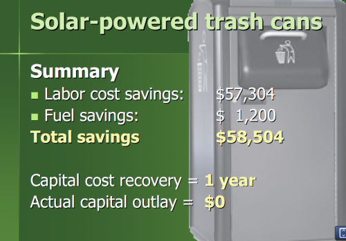 Total Savings from Solar Trash Cans