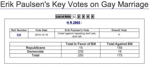 Erik Paulsen's Bigoted Vote