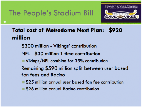 $590 Million in Taxes to Support the Vikings