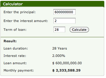 $600,000,000 at 2% for 28 years
