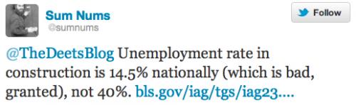 Construction Unemployment Rates