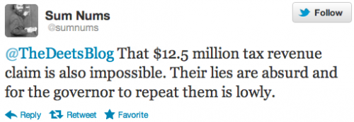 $12.5 million?