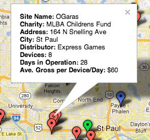 O'Gara's e-Pulltabs Revenue
