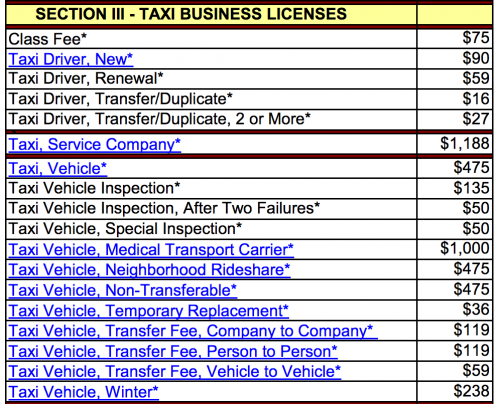 Minneapolis Taxi Licenses