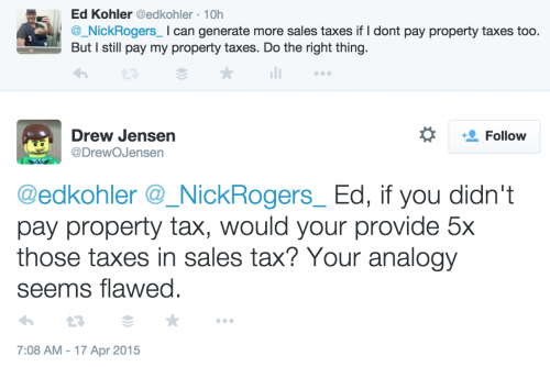 @edkohler @_NickRogers_ Ed, if you didn't pay property tax, would your provide 5x those taxes in sales tax? Your analogy seems flawed.